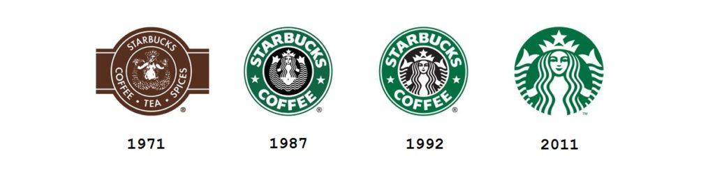 diseño de logotipo resistente al tiempo