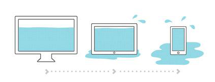proceso de responsive design